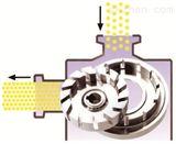 CDL2000系列胶水单级分散机