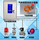 一氧化氮报警器