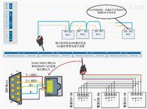 供应4串口转以太网、多串口服务器,康耐德C2000 N340D-M