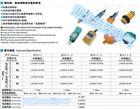 模拟量输出接近开关,LFX48A3-20-Z/NU,LFX48A3-20-Z/PU