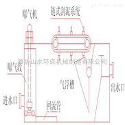 昆明溶气气浮机自动化控制系统