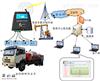 油田特种作业车辆远程监测系统