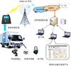 物流车运输监控系统