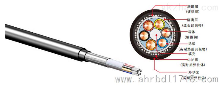 高耐热高柔软传感器用电缆