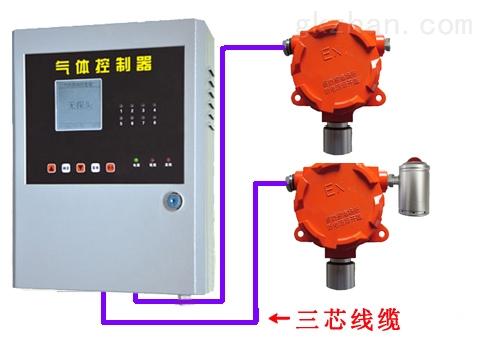 配电房的低压进线柜