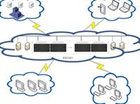 云服务器平台