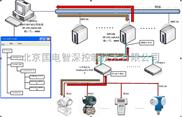 现场总线设备管理软件(EDPF-AMS)
