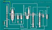 DCS-甲醛生产DCS自动化控制系统