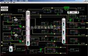 DCS-油页岩炼油DCS自动化控制系统