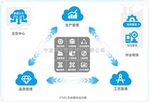 舜宇MES平台方案设计价格,平台方案设计