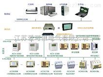 电力监控系统 智能配电系统