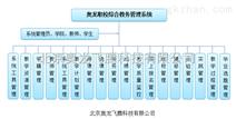 奥龙职校教务教学管理系统