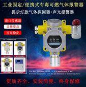 工业二氧化硫气体泄漏检测器报警器