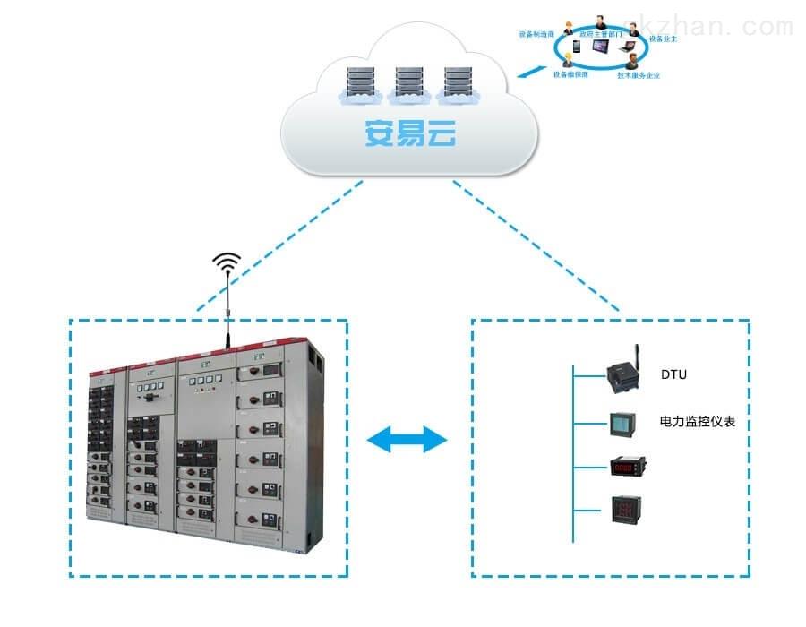 配电房监控系统是什么配电运维企業带来什么
