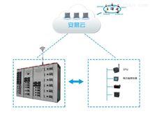 固德力安配电房监控系统是什么配电运维企业带来什么