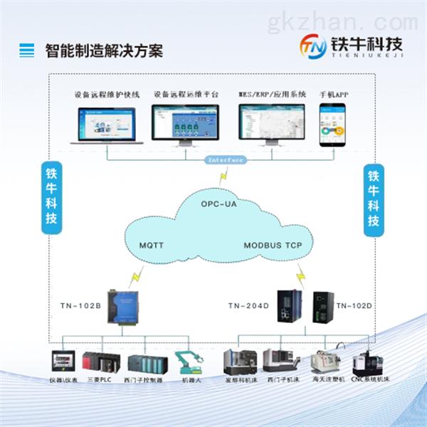 国产免费通讯软件