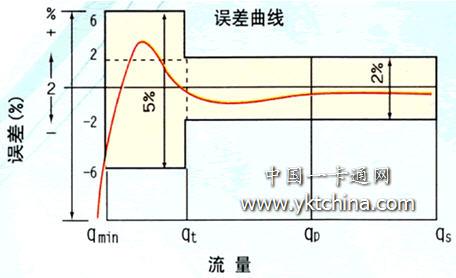 电路 电路图 电子 原理图 456_278