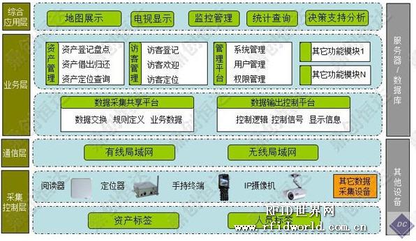 系统架构图图片