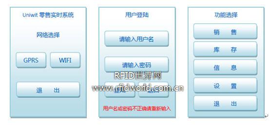 指定的sim卡手机号才能访问普通手机的sim卡号无法连接公司数据库.