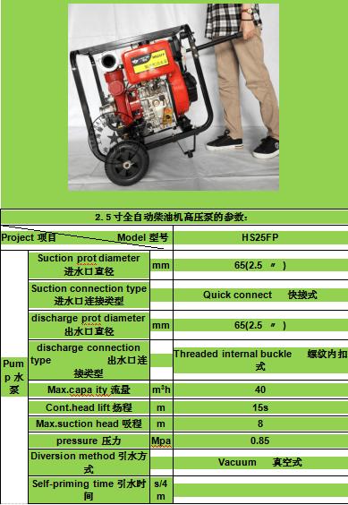 全自动消防水泵-HS25FP