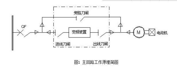 功率单元串联电压相加回路,采取变压器多绕组别分组分压整流单元均压