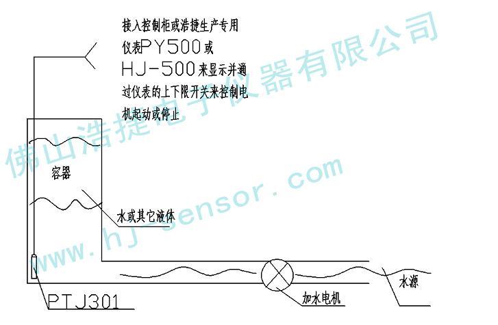 检测水位自动控制压力传感器,液压传感器检测水位自动控制压力传感器,液压传感器检测水位自动控制压力传感器,液压传感器检测水位自动控制压力传感器,液压传感器PTJ301S投入式液位传感器/变送器(带现场显示投入式液位传感器/变送器) 特性: 1:采用全不锈钢激光封焊结构,具有良好的防潮能力及优异的介质兼容性。 2:采用自主研发放大电路大大提高传感器信号输出稳定性,减少了由于传感器投入水下水深对传感器反馈信号的减弱.