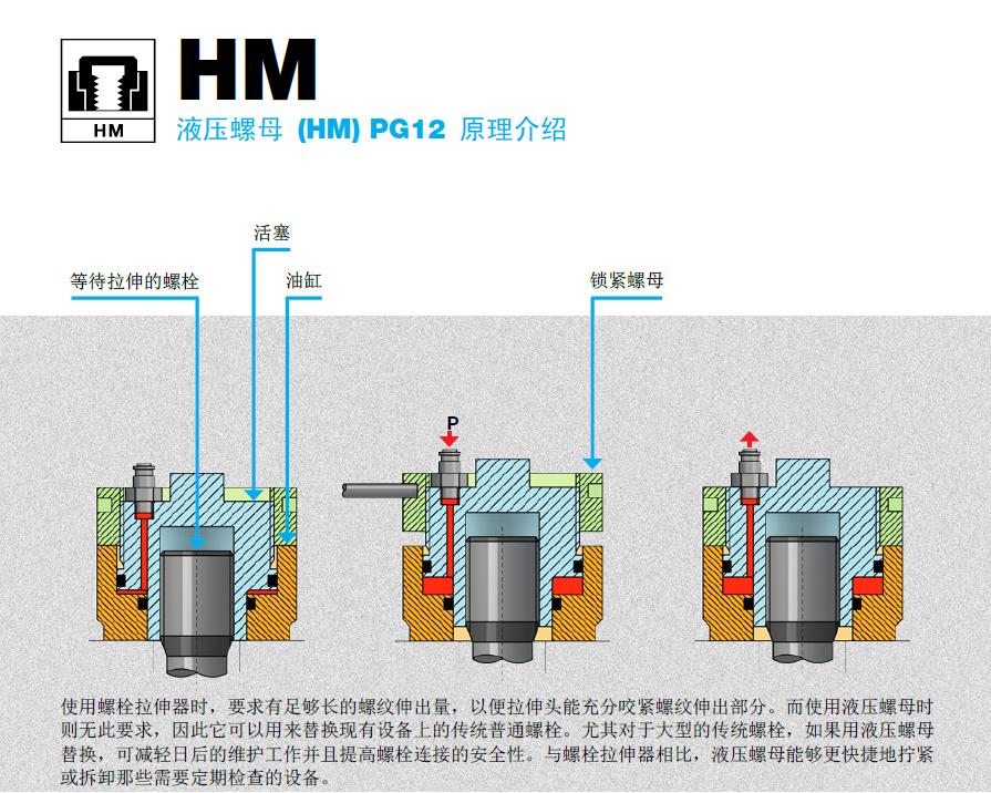 hm液压螺栓拉伸器工作原理