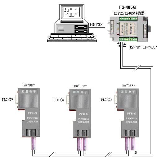 简化的cims网络体系结构 现场级与车间级自动化监控及信息集成系统