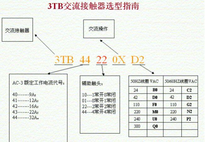 西门子接触器3tf41-西门子接触器3tf41_交流接触器-市