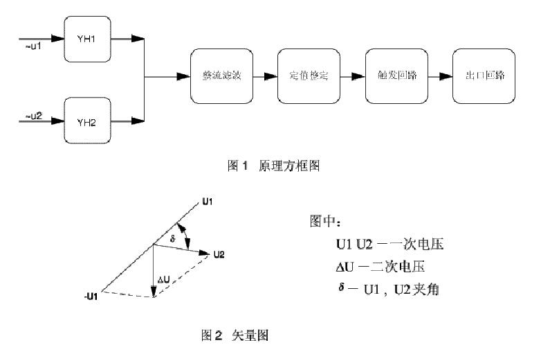 继电器背后接线图凸出式模数化插入结构(bt-1b/r型)