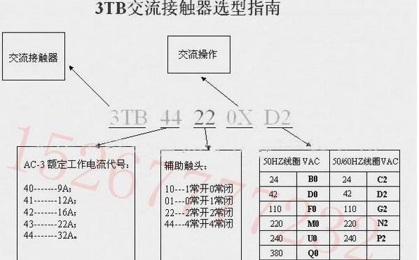 3tb4010-0x西门子交流接触器