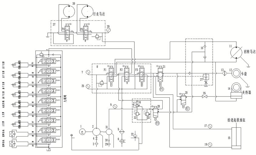 下边我们就分别探讨一下钻机各部分液压系统的工作原理.