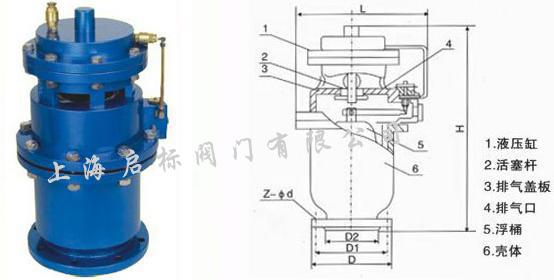 超越了普通高速(双口)排气阀和复合式双口排气阀,对于管道中的气体,无图片