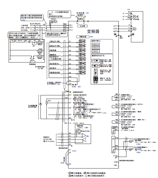 yaskawa e1000变频器标准接线