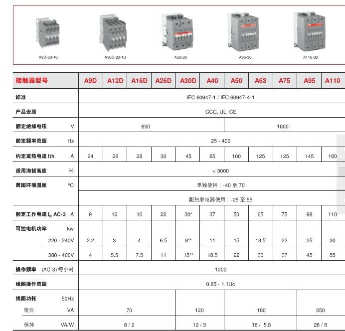 abb接触器a26 a30 a40 a65 a300 a260 a210 a185 a145 a110 a95 a75
