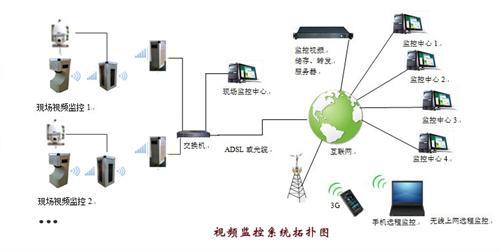 移动视频监控系统_kj1070s-隧道施工移动式无线视频监控系统