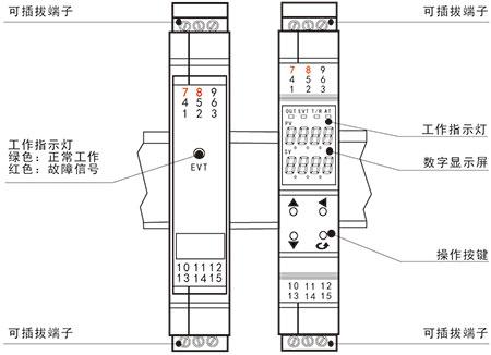 x31 智能电压/电流隔离器