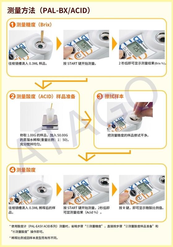 水果糖酸度计测量方法